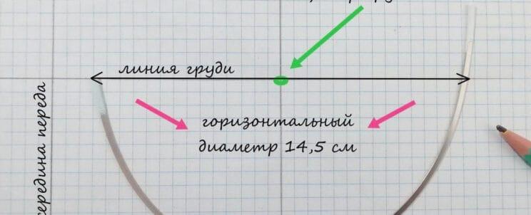 Как определиться с выбором размера для колодки Чашка? Способ 2